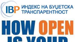 Иницијатива за буџетска транспарентност (Open Budget Initiative) 2012