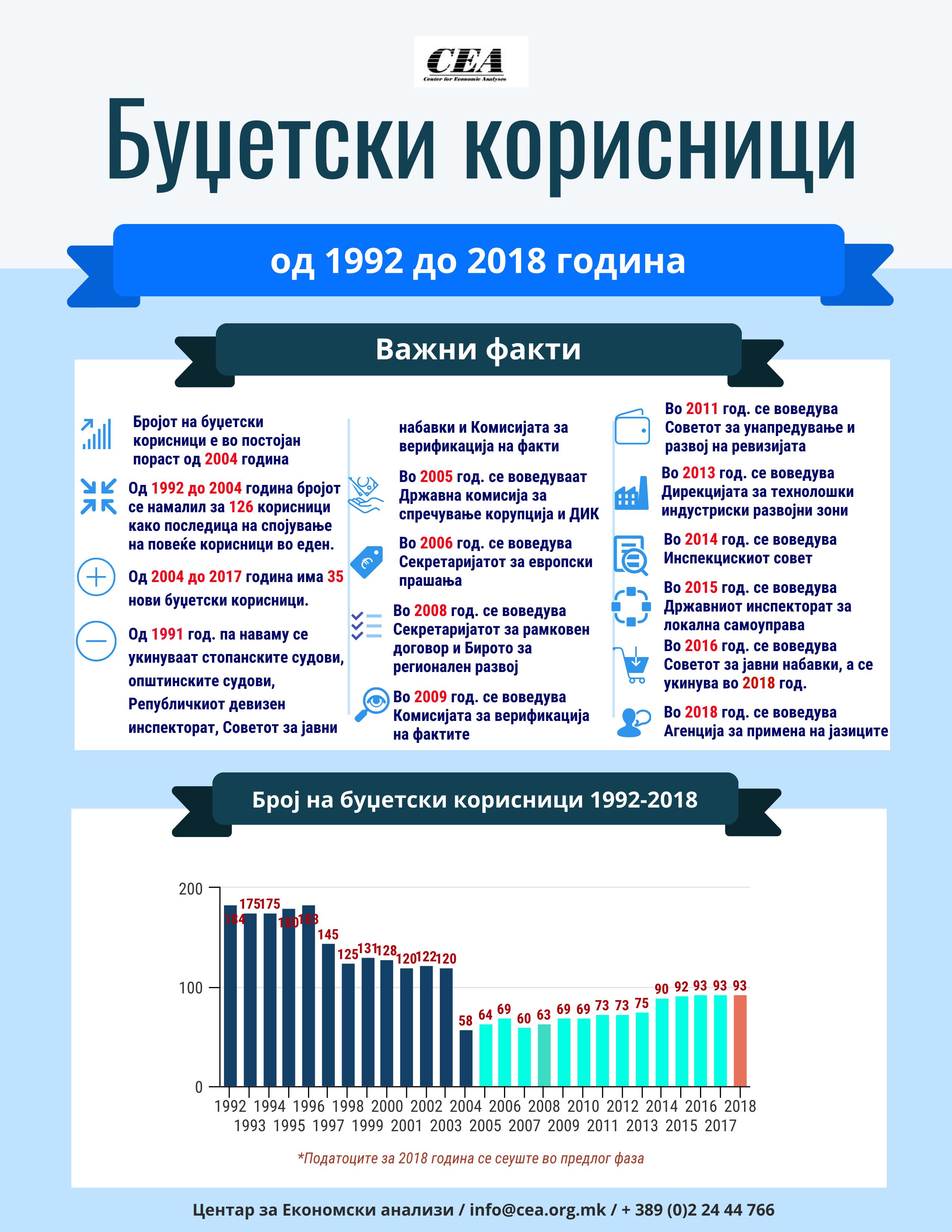 Инфографик 2