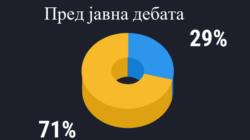 Дебатна анкета за степенот на информираност на граѓаните од општина Сопиште за локалниот економски развој на општината