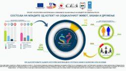 Мапирање на потребите и интересите на младите во образовниот процес од општина Ресен – инфографик