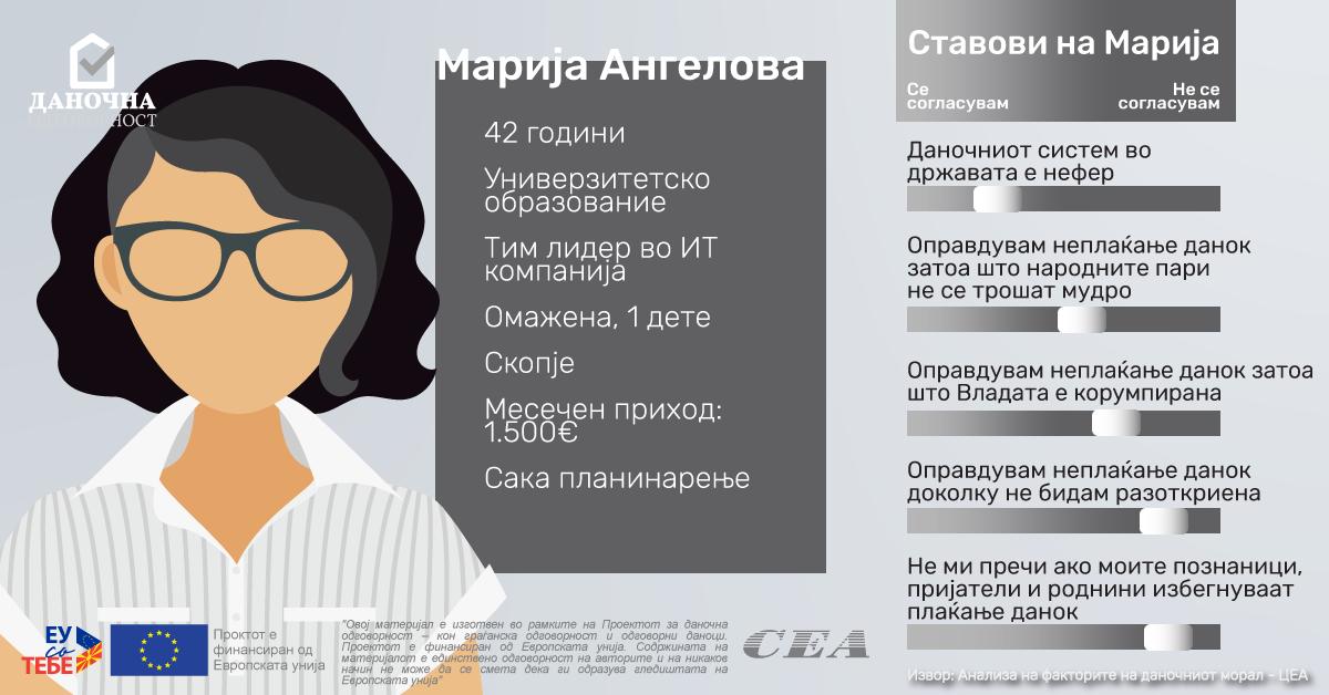 Виртуелен карактер 2: Ставови за даночниот морал и даночната одговорност