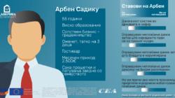 Виртуелен карактер 1: Ставови за даночниот морал и даночната одговорност