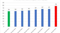 Популизмот и клиентелизмот во јавните расходи на локално ниво: Индекс на рано предупредување за популизам и клиентелизам